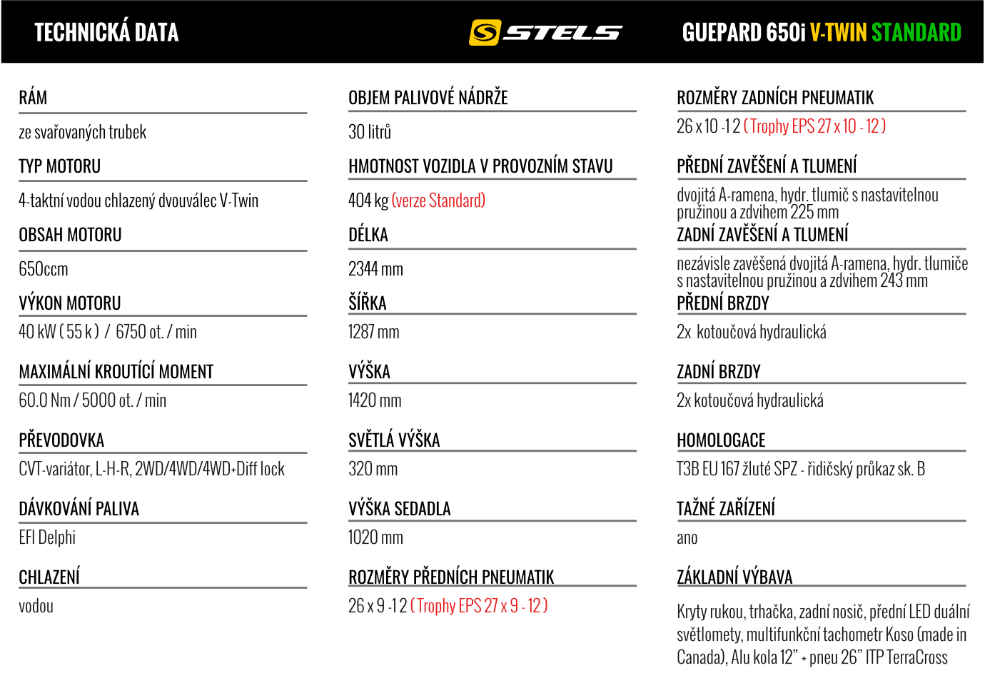 stels_guepard_650_st_technicka_data